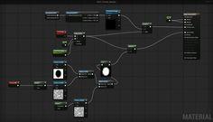 {UE4} Portal - Material Tech Art, Game Engine, Unreal Engine, Game Dev, Epic Games, Digital Media, Game Design, Gd, Editor