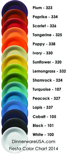 Fiesta Color Chart 2014 || (Poppy replaced Flamingo) (Peacock and Black to be retired in 2015)