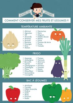 http://mangeteslegumes.net/post/86878821436/comment-conserver-mes-fruits-legumes