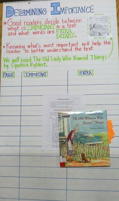 Determining Importance - Anchor Chart - Think Aloud - The Old Woman Who Named Things by Cynthia Rylant