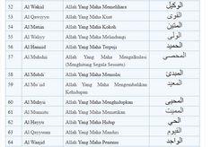Doa, Quran, Allah, Education, Islamic, Quotes, Quotations, Onderwijs, Holy Quran
