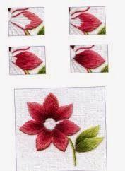 Punto pittura di Trish Burr: prove dal libro needle painting embroidery