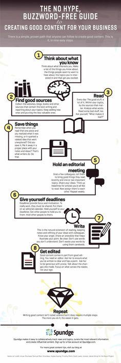 #Guia (9 pasos) para crear un buen contenido para tu #marca que responda a las preguntas que los clientes están pidiendo. #infografia #marketing