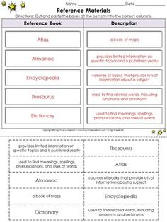Reference Materials: Almanac, Atlas, Dictionary, Thesaurus, and Encyclopedia Cut and Paste Activity - Reference Books - King Virtue's Classroom  Students will love applying what you've taught them during your Reference Materials unit with this cut and paste activity. It's a great tool to use to review the description of an Almanac, Atlas, Dictionary, Thesaurus, and Encyclopedia . Fun and engaging!