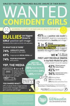 Girls Empowerment Network Infographic: Girls need positive role models to develop positive self-image.