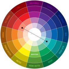 Como combinar as cores nos looks? - Suellen Sartorato Harmonia complementar