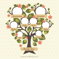 New Family History Wall Bedrooms 29 Ideas Family Tree Images, Family Tree For Kids, Trees For Kids, Blank Family Tree, Family Tree Designs, Family Tree Art, Family Tree Drawing, Tree Clipart, Tree Templates