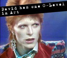 O-Level in Art
