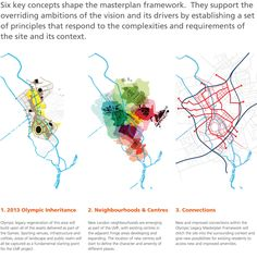 Visuals - Legacy Masterplan Framework - Projects - KCAP