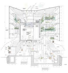 Здание - сад, способное связать членов сообщества с циклическим характером пищи: посадка, выращивание, уборка, приготовления пищи и столовая, компостирование / Nest We Grow, Kengo Kuma and associates.