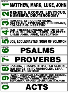 Bookmarks for Professor Horner's Bible Reading System