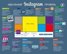 instagram, ecommerce, smm, аудитория, бизнес, брендинг, интернет-маркетинг, креатив, контент, продвижение, реклама, стратегия, соцсети, социальные сети, визуальный контент, гид, instagram для бизнеса, продвижение в instagram