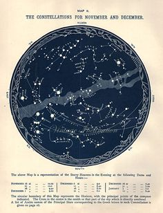 1887 Antique Astrono
