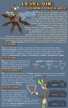 The Psychonaut Field Manual PAGE 11 by bluefluke on DeviantArt