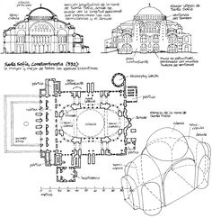 Planta y sección de Santa Sofía de Constantinopla