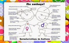 Algumas Características do Autismo
