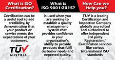 ISO 9001:2015, A Standard that sets out the requirements for a quality management system helping businesses to be more efficient and improve customer satisfaction. http://tuvat.asia/iso9001 Pakistan: +92 (42) 111-284-284 | Bangladesh +88 (02) 8836404 | Sri Lanka +94 (11) 251 2111 to speak with a representative now. #ISO #TUV #certification #pakistan #Bangladesh #Srilanka #iso9001