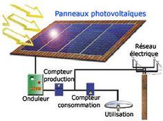 Fonctionnement panneau solaire thermique peut tre fabriqu avec mat riaux r - Fonctionnement des panneaux photovoltaiques ...
