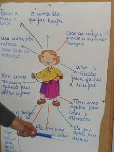 Educação Pré-escolar - Marzovelos: Costureira e Sapateiro - J I Marzovelos Sissi, Education, Shoe Cobbler, Dressmaker, Knowledge, Kids Education, Projects, The World, Portuguese