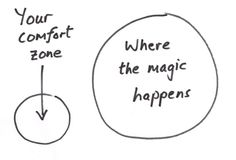 Life Begins At The End Of Your Comfort Zone | Carmen Fernandez | LinkedIn
