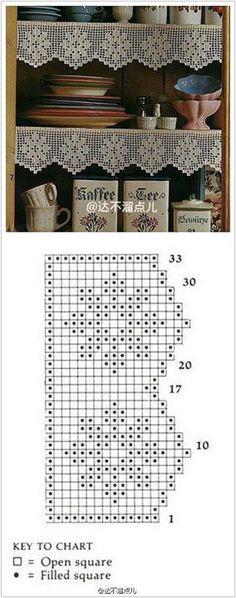 Lots of Edge Patterns More Pretty filet crochet edging patterns. Lots of Edge Patterns Crochet Edging Patterns, Crochet Lace Edging, Crochet Borders, Crochet Diagram, Thread Crochet, Crochet Trim, Love Crochet, Crochet Doilies, Easy Crochet