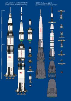 Stage sections of Saturn V and N1.