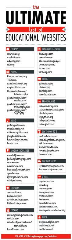 The Ultimate List of Educational Websites   UltraLinx