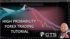 Proprietary Trading, Forex Trading Education, Pattern Recognition, Day Trader, Technical Analysis, Forex Trading Strategies, Stock Market, Investing, Software