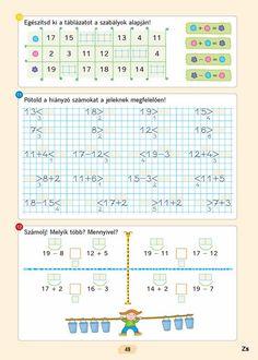 Albumarchívum Periodic Table, Map, Album, Archive, Picasa, Periodic Table Chart, Periotic Table, Location Map, Maps