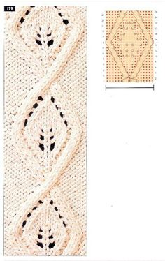Easy Knitting Patterns for Beginners - How to Get Started Quickly? Knitting Machine Patterns, Easy Knitting Patterns, Lace Patterns, Lace Knitting, Crochet Yarn, Stitch Patterns, How To Purl Knit, Free Pattern, Wall Photos