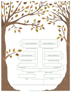 236 best family tree charts forms images on pinterest in 2018