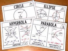 Conic Sections (Circle, Ellipse, Hyperbola, Parabola) - Wall Posters Teaching Secondary, Secondary Math, Student Teaching, Math Teacher, Math Classroom, Classroom Ideas, Math For Kids, Fun Math, Math Activities