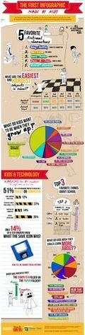 New Learning: Infographics ... Now What?