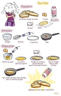 Pain perdu - a faire en version VEGAN Cooking Time, Cooking Recipes, Kitchen Recipes, Breakfast Recipes, Dessert Recipes, Food Illustrations, What To Cook, Food Inspiration, Kids Meals