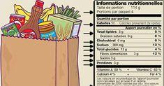 additifs Nutrition, Calories, Bien Entendu, Dire, Memes, Oui, Food Industry, Eat, Lingerie