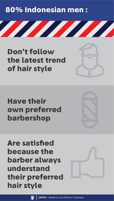 Men Premium Barbershop Trend - Survey Report - JAKPAT #infographic #mobilesurvey #marketresearch