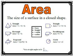 Grade - Year 7 – Year 9, Subject - Math - These anchor charts cover a variety of angles and triangles, with both pictures and definitions. They explain why angles are measured in degrees, and identifies the parts of an angle. Triangles are explained in a similar way. A great reference to laminate and post for your students on your math wall when teaching this unit.