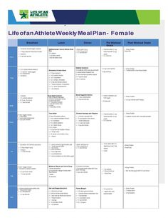 athlete food LOA weekly meal plan for female athlete- week 11 - Tug Can Good Healthy Snacks, Healthy Diet Plans, Nutrition Plans, Diet Meal Plans, Healthy Recipes, Healthy Eating, Meal Prep, Food Prep, Cooking Recipes