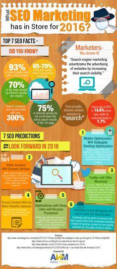 #SEO marketing en 2016