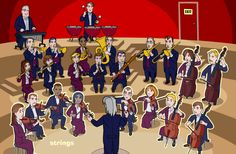 Orchestra Activities for the Smartboard! http://www.bbc.co.uk/northernireland/schools/4_11/music/mm/flash/orchestra_factfiles.swf