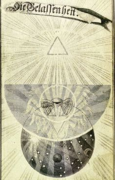 The first principle, the Fire-Law, under which are the darkness, touching those who, like Lucifer, wants to rise above, Jacob Boehme, Theosophische Werke, Amsterdam, 1682, alchemy