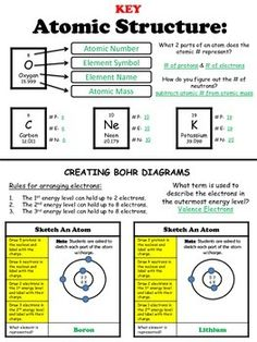 atomic structure worksheet worksheet hot resources pinterest teaching and worksheets. Black Bedroom Furniture Sets. Home Design Ideas