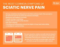 6 Natural Ways to Relieve Sciatic Nerve Pain - Dr. Axe
