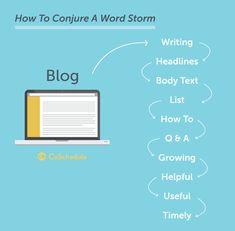 Brainstorming to help you write blog posts. #blogging