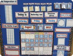 I could use this in my future classroom as a way for students to recognize what month we are in, what today  is, yesterday, etc. This also demonstrates what the weather was like for the week and identify the temperature for the day. I think that this would be a great way for students to be able to learn the months, days and weather. But mainly stressing the days and months of the year.