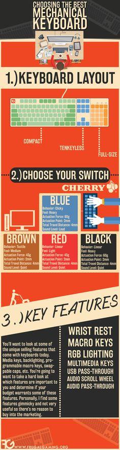 Choosing The Right Mechanical Keyboard