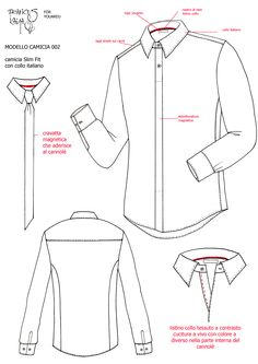 Anatomy of a Dress Shirt | clothing infographics