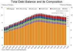 Debt pile.