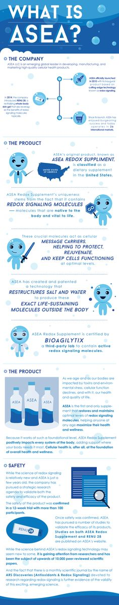 What Is ASEA? Infographic
