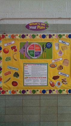 MyPlate nutrition bulletin board
